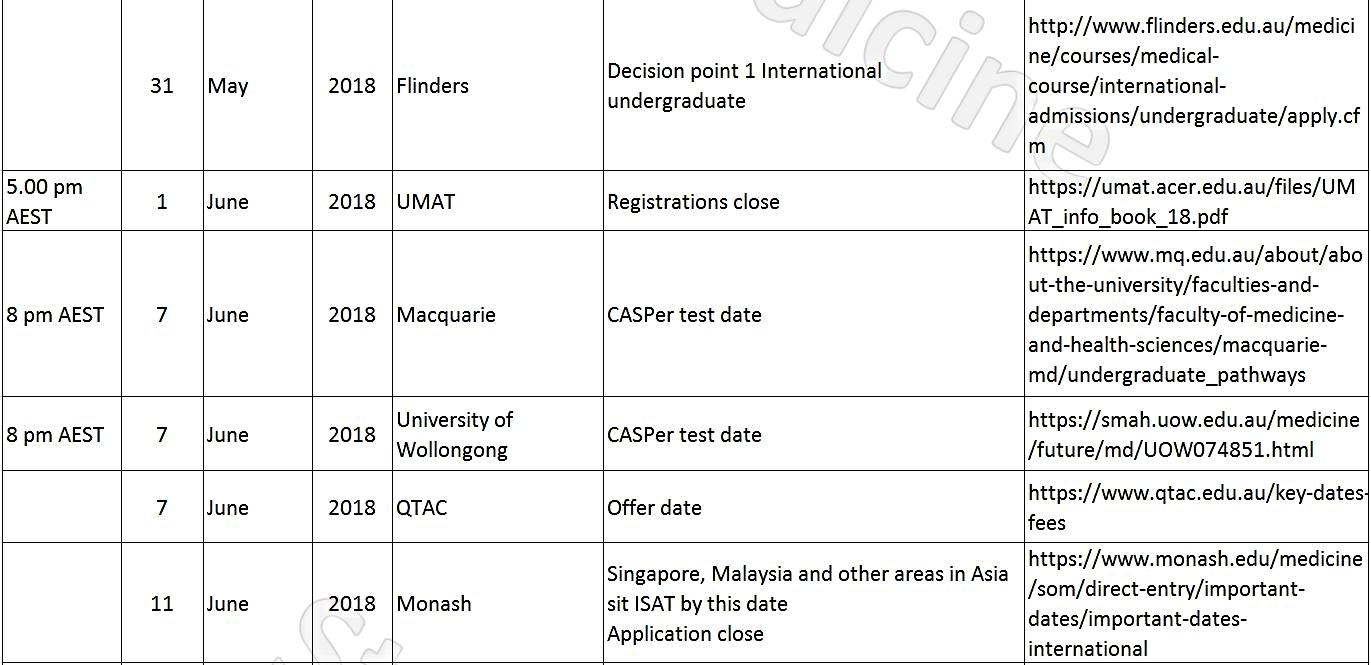 University Application Deadlines 3