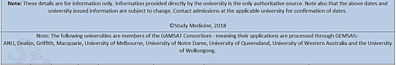 Deadlines - Medical Schools in Australia