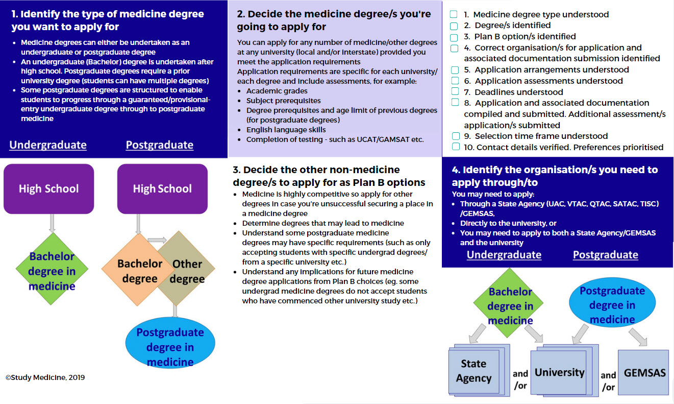10-step-medicine-guidep12.jpg
