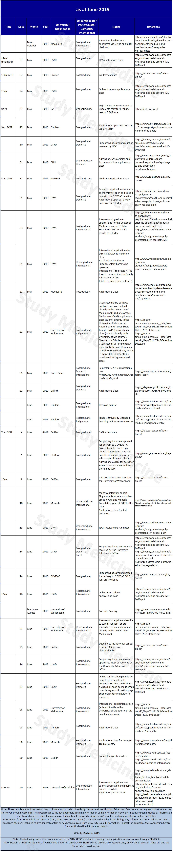 medical-school-application-deadlines-june-trial236192.jpg