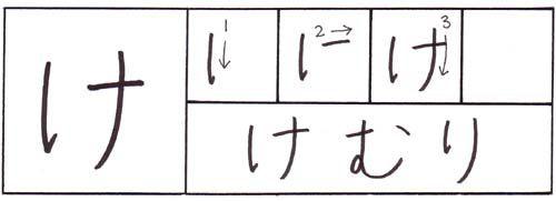 hiragana ke.jpg