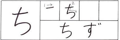 hiragana chi.jpg