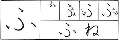 hiragana fu.jpg