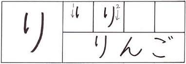 hiragana ri.jpg