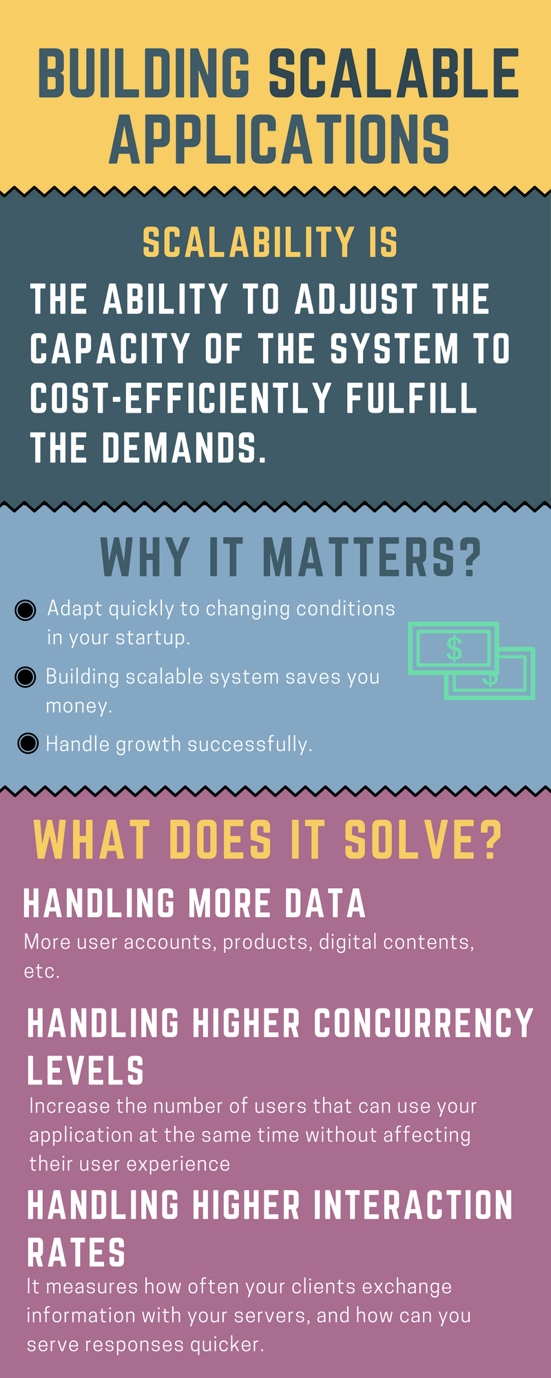 building-scalable-systems-applications-for-startups-infographic.png
