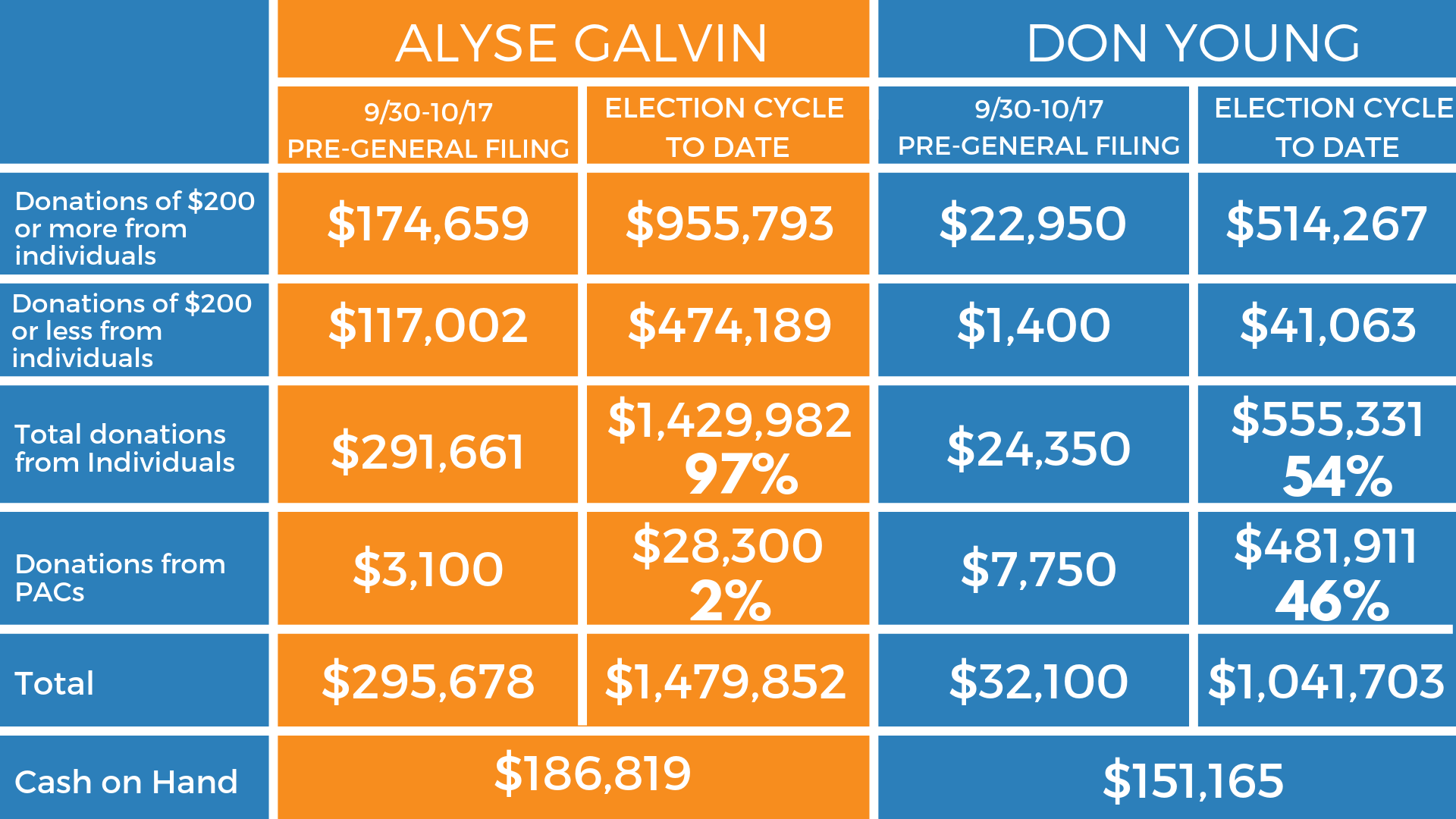 Young & Alyse Numbers (2).png