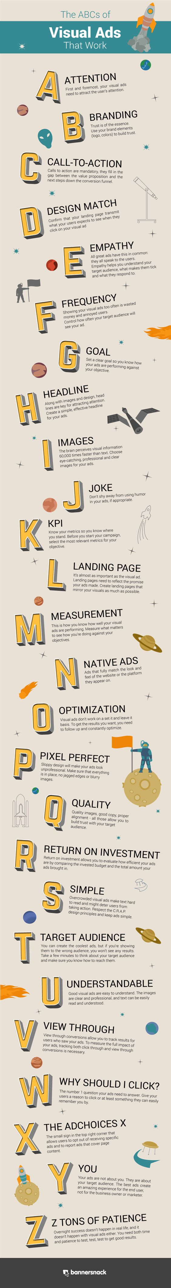 abcs of advertising images.jpg