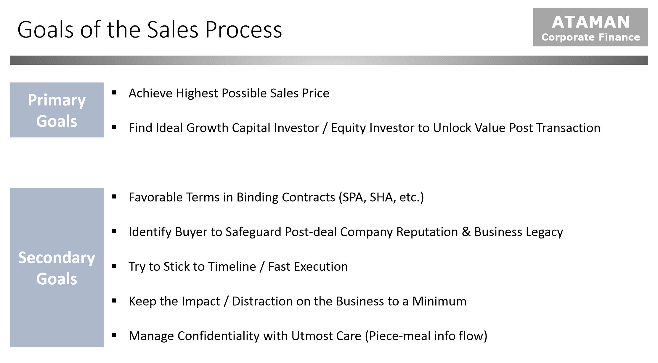 Goals Sales Process.png