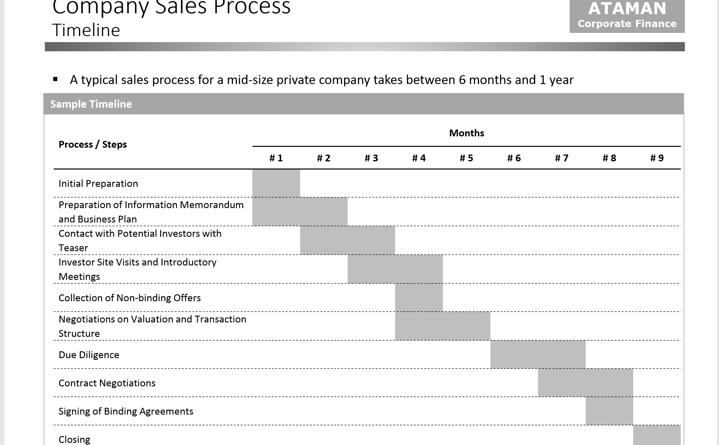 Sales Process Picture Not Edited.png