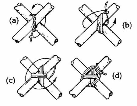 Diagonal lashing knot.