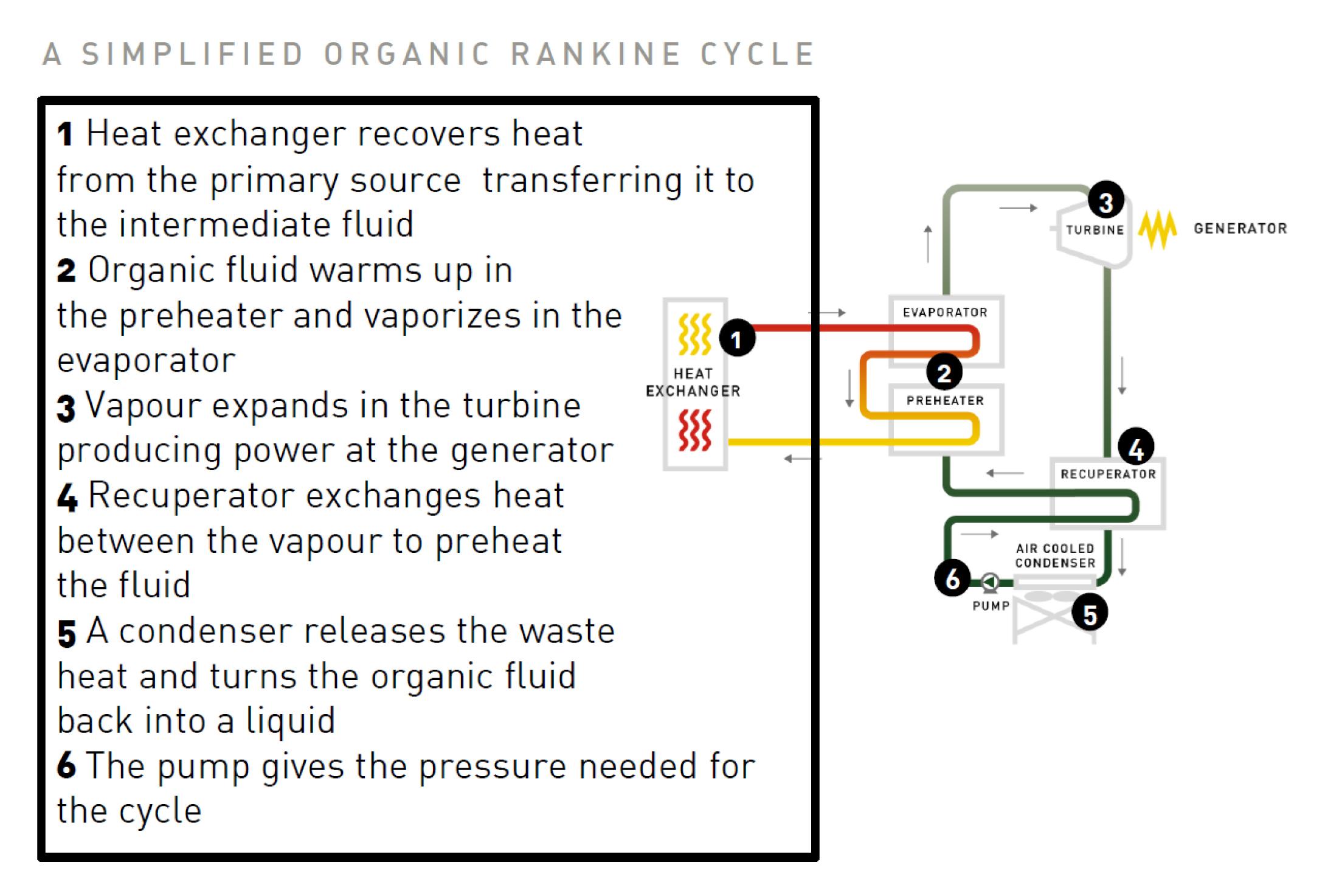 RankineCycleDiagram.jpg