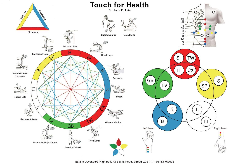 A4-wheel-5-element-chart.jpg