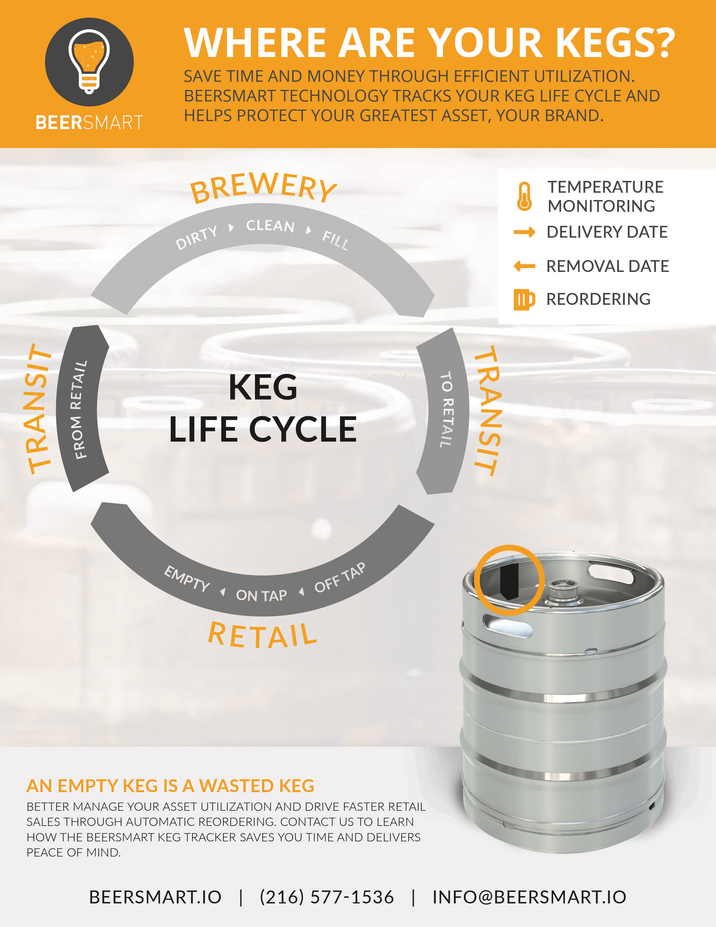 breakwall analytics - beersmart - web.jpg