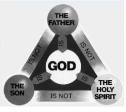 """Dari buku """"The New Pictorial Aid for Bible Study"""" Hal 75, Gereja MAHK"""