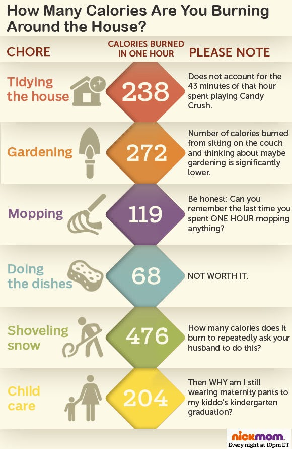 buring-calories-around-the-house-article.jpg