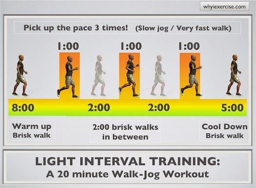 high.intensity.interval.training.light_.jpg