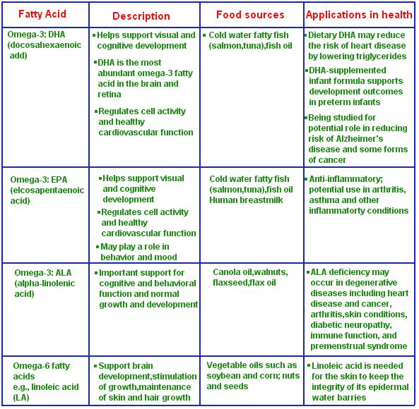 omega-3-fatty-acids-benefits.png