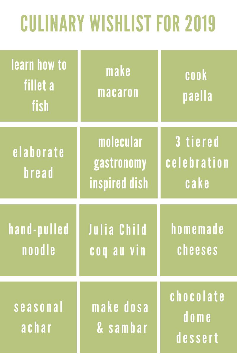 culinary wishlist