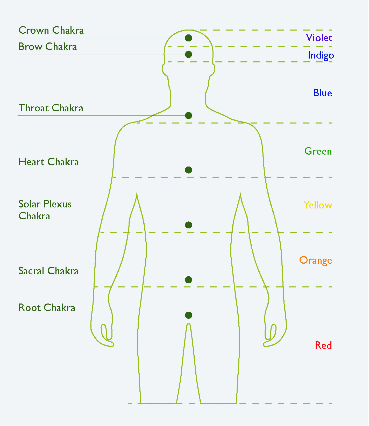 Benefits of Chromotherapy Pic.jpg