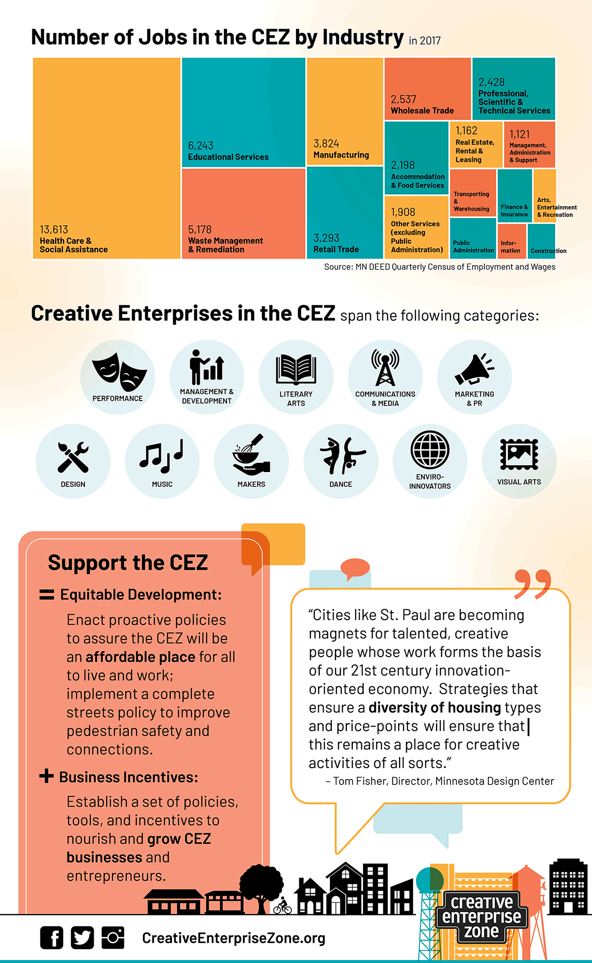 CEZ-infographic2-1200.png