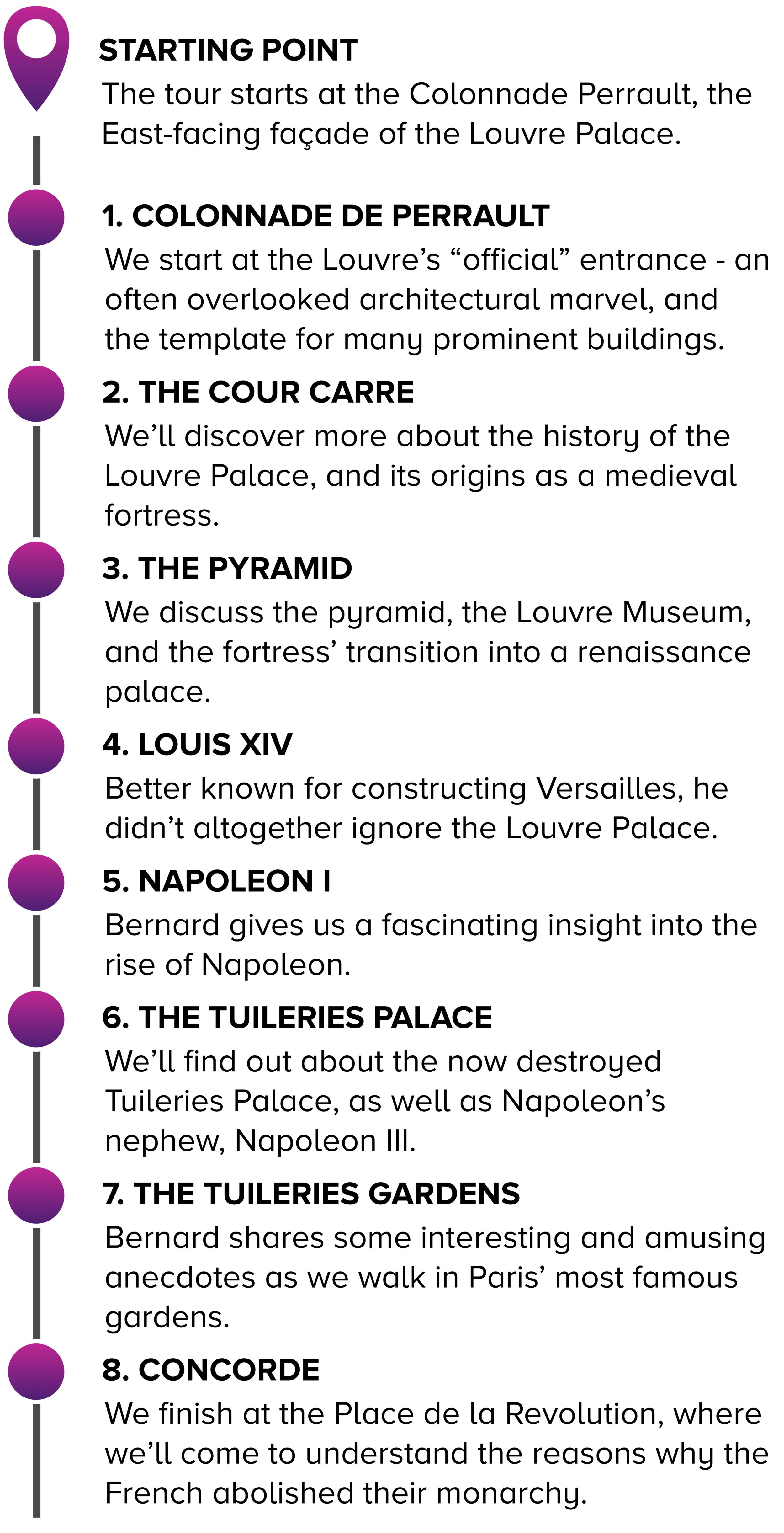 Things to do Louvre & Tuileries Paris