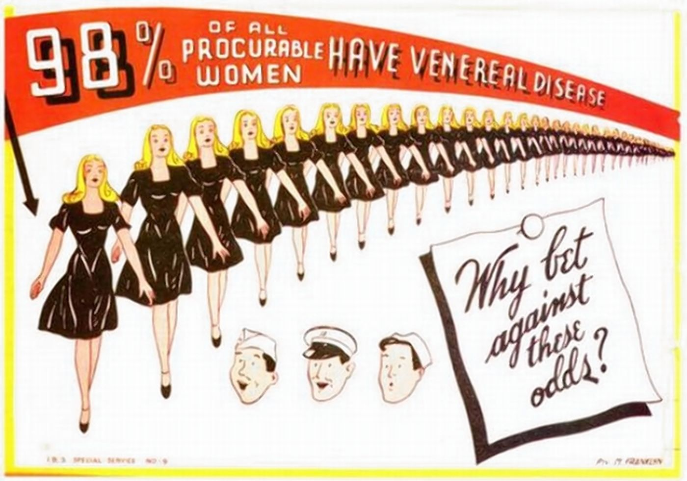 The United States Military Propaganda Poster Collection