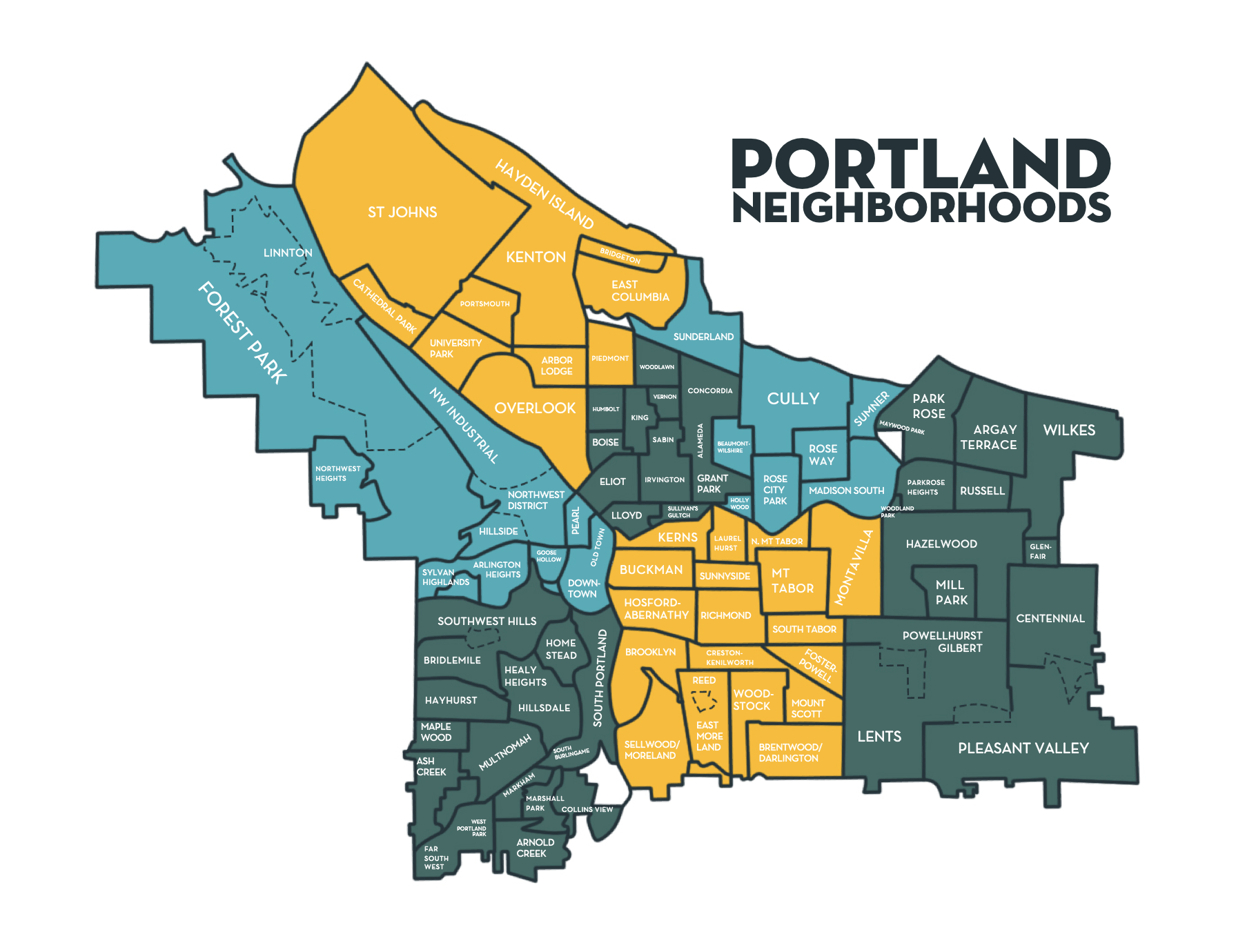 Portland Neighborhoods