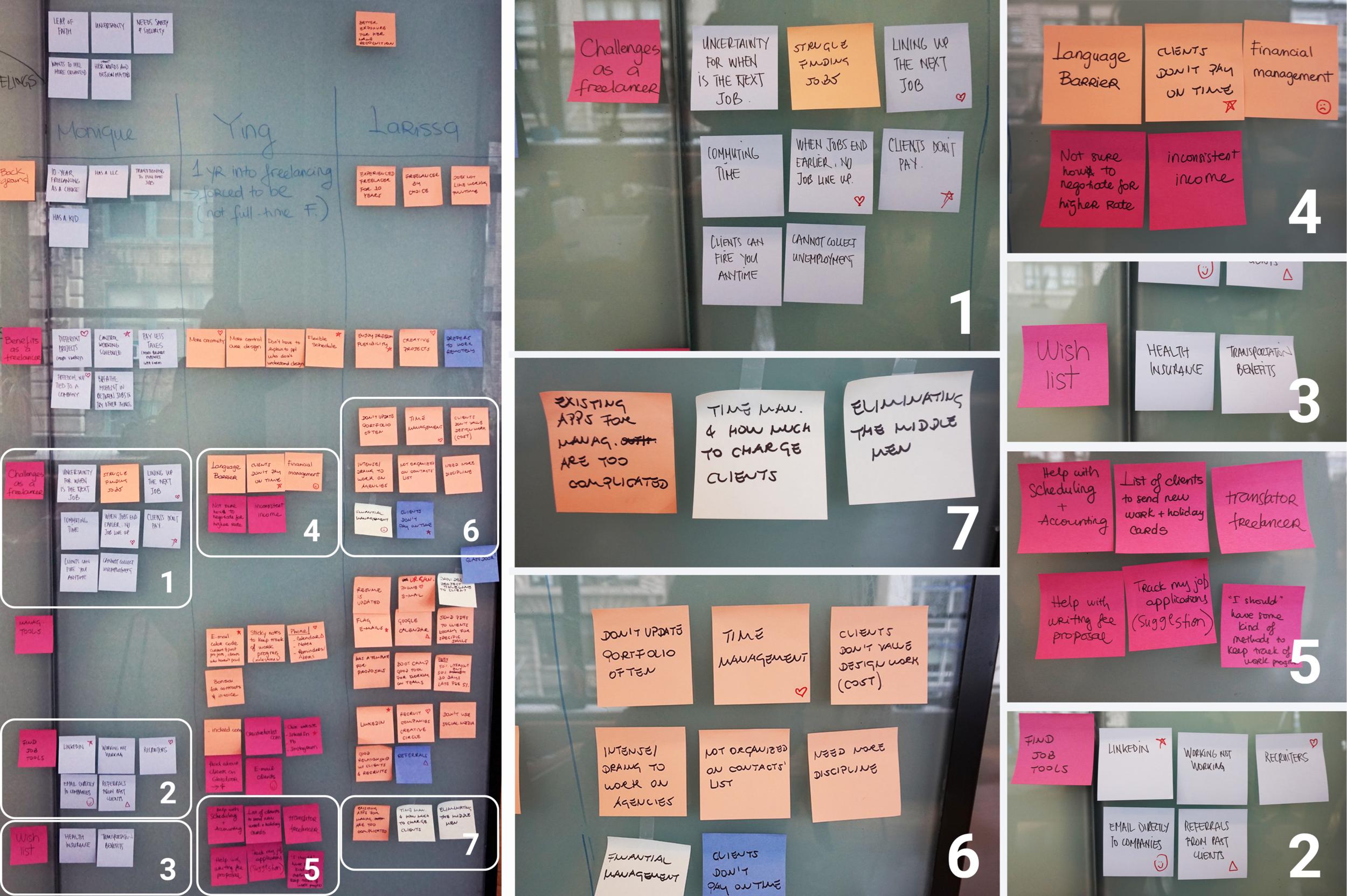 Process: Themes