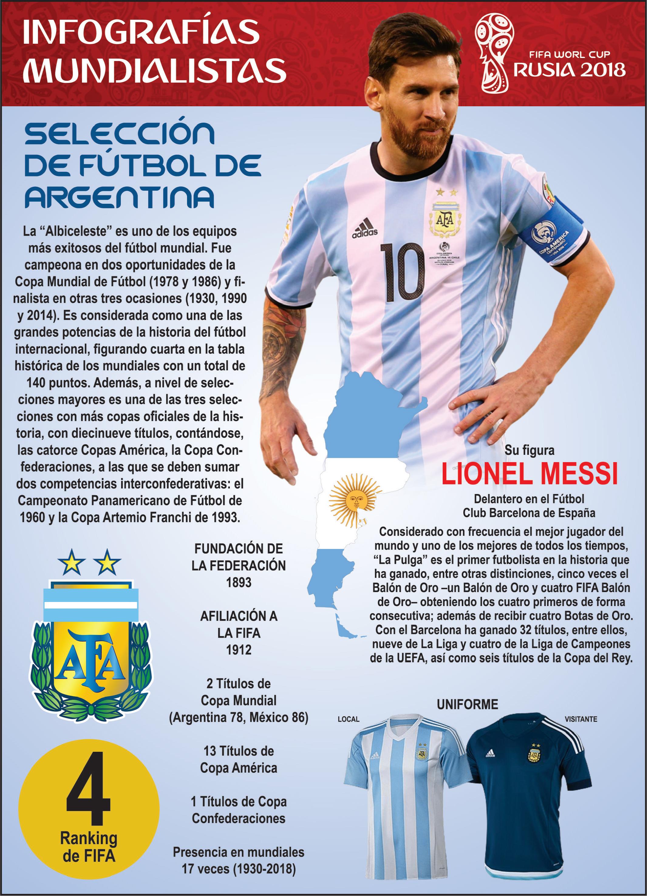 Seleccion de futbol de argentina.jpg