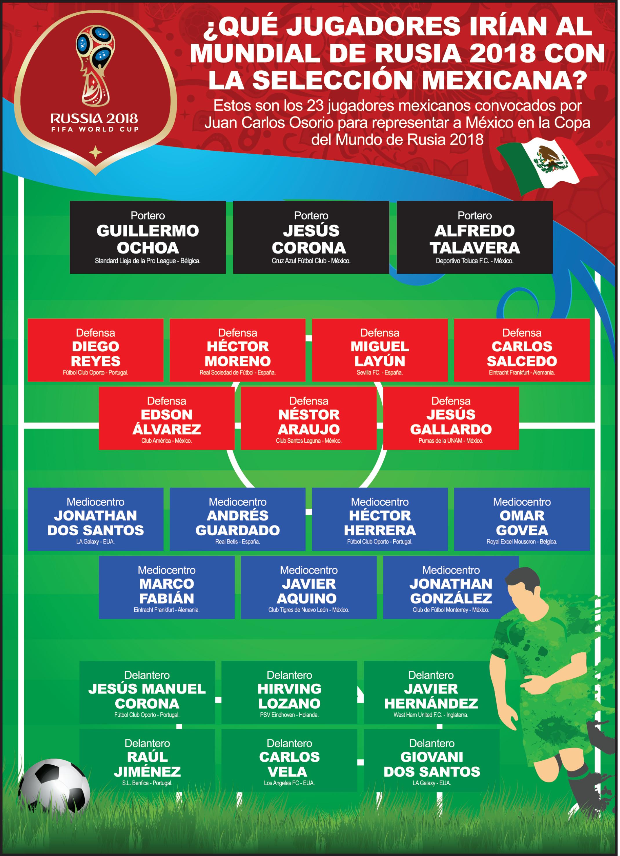 Selección mexicana.jpg