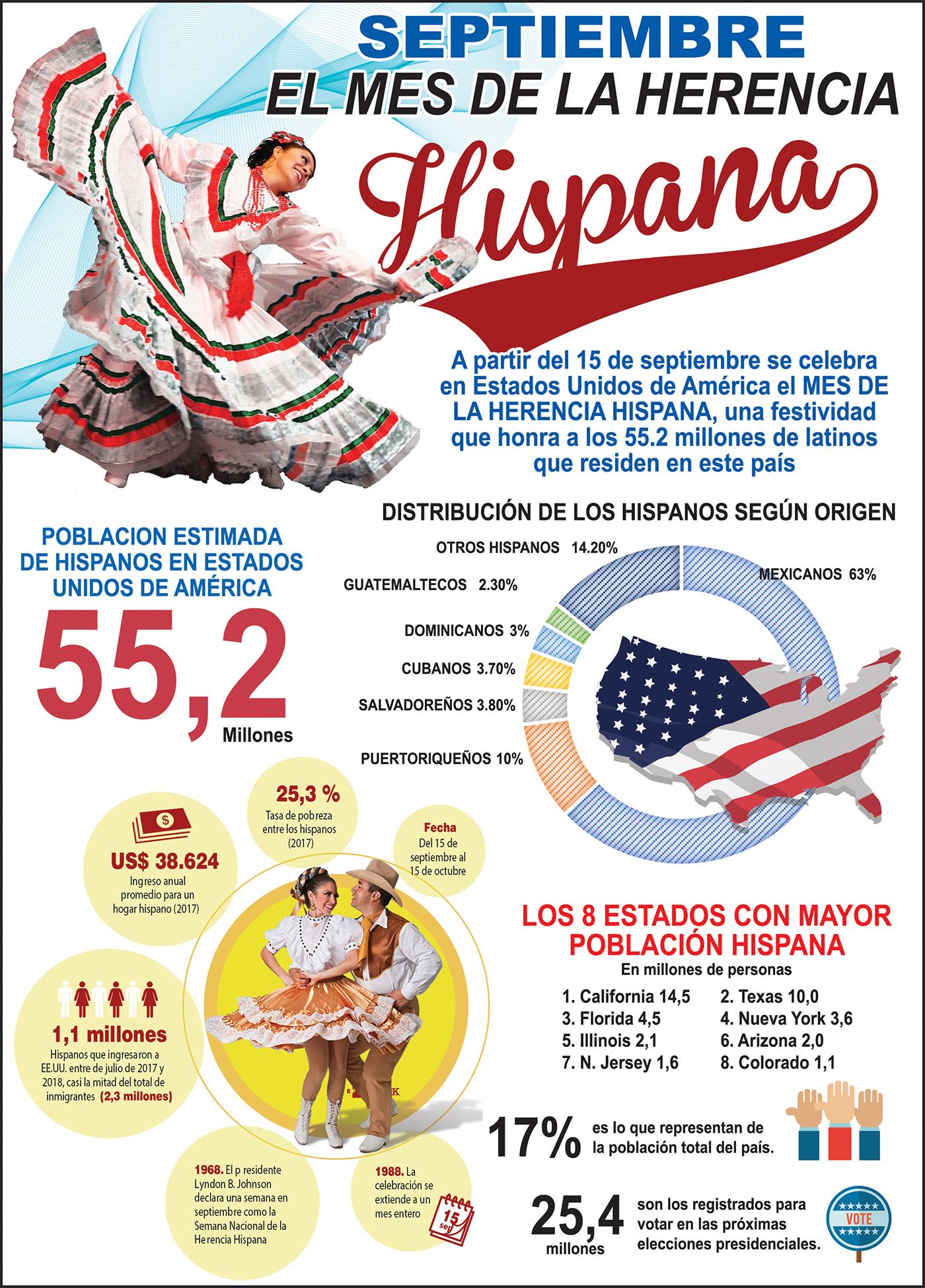 MES DE LA HERENCIA HISPANA - SEPT 2018.jpg