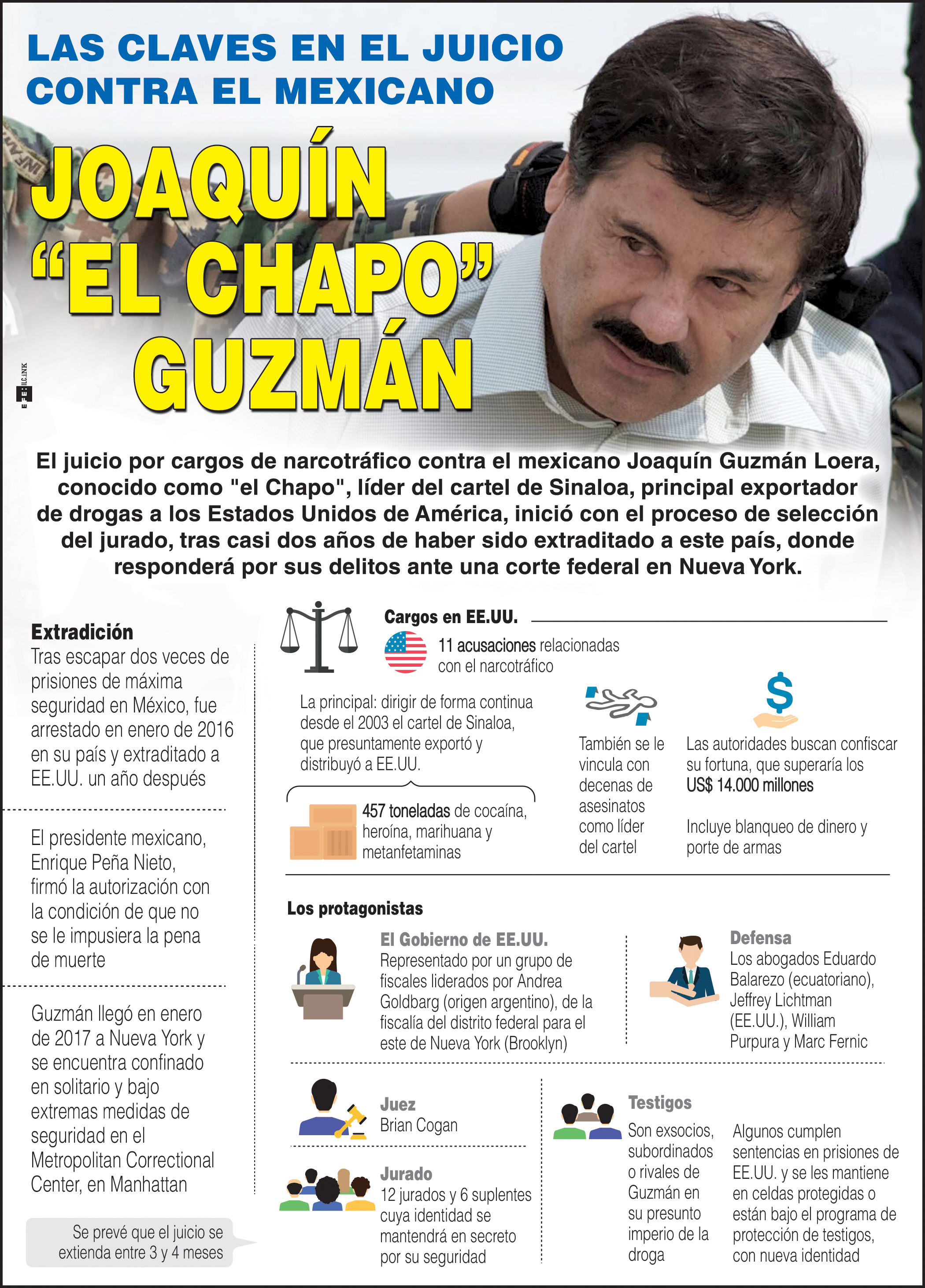 Juicio al Chapo - DIC 2018.jpg