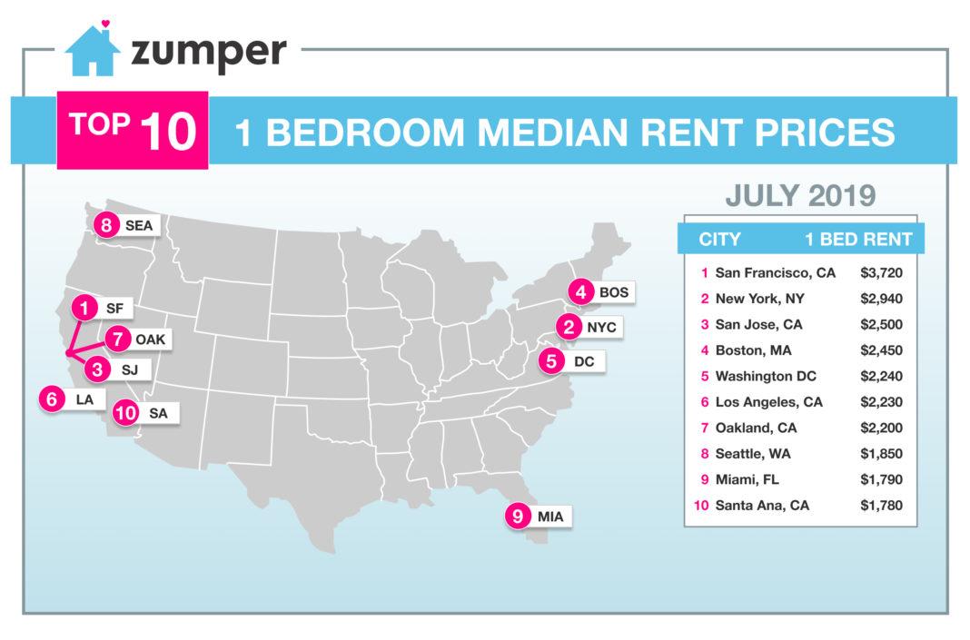 median rent.jpg