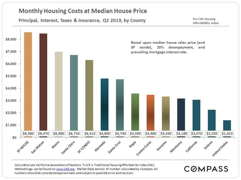 343000 to buyy sf house.jpg