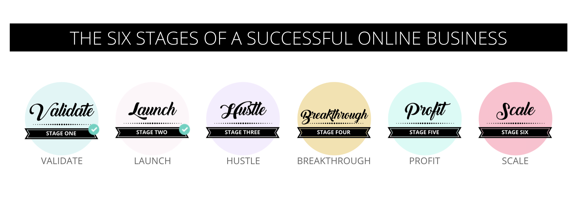 A review of 'The Business Lounge for Online Creators' and the Success Path