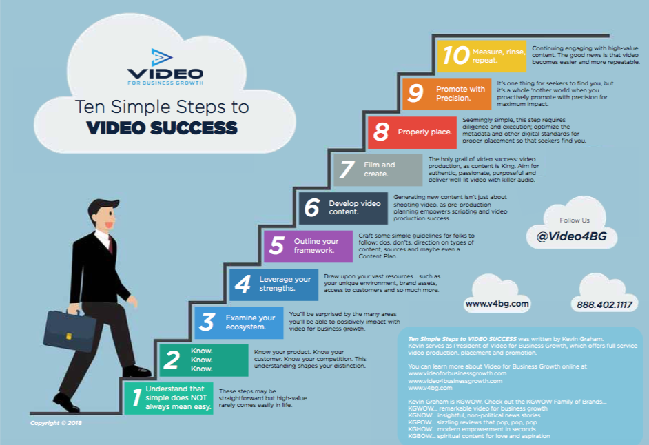 Ten Simple Steps to VIDEO SUCCESS.png
