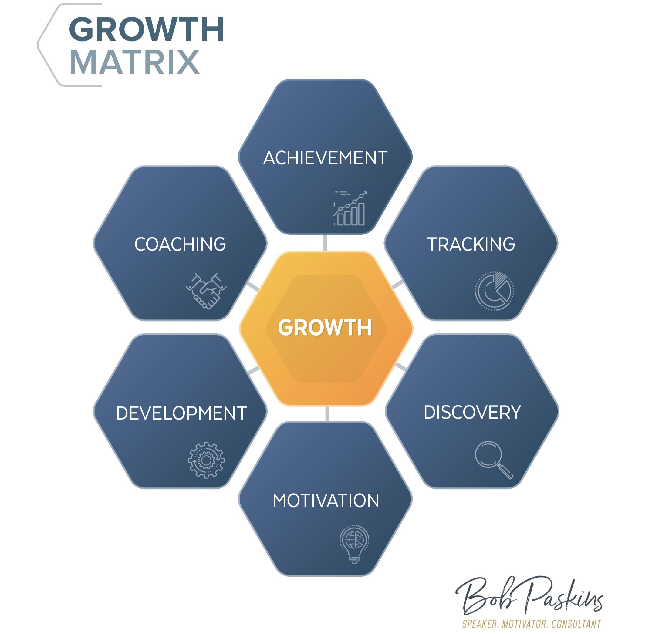 Growth+Matrix