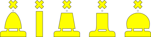 Diagram of different of buoys that represent points of significance.