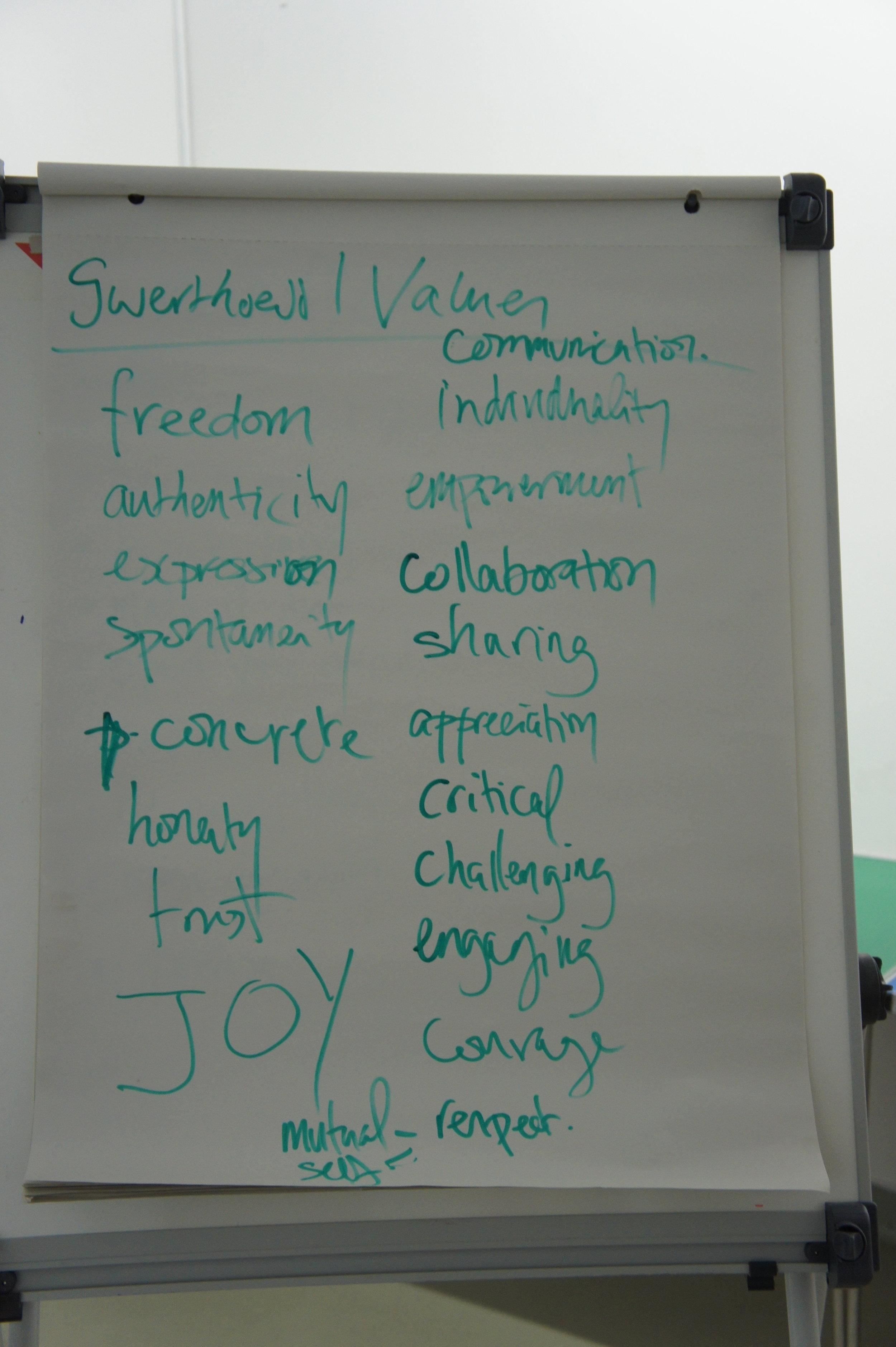 Michael Harvey - creativity in the classroom, values