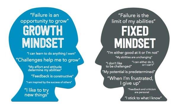 Growth-mindset-heads.jpg