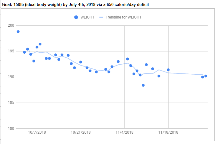 goal weight.PNG