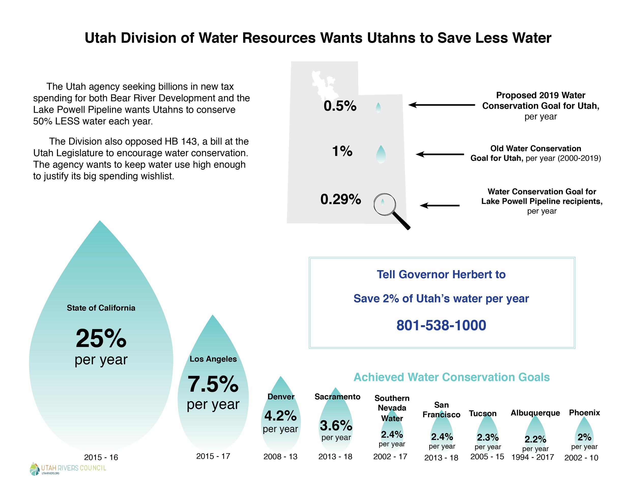 Water Drops Savings .png
