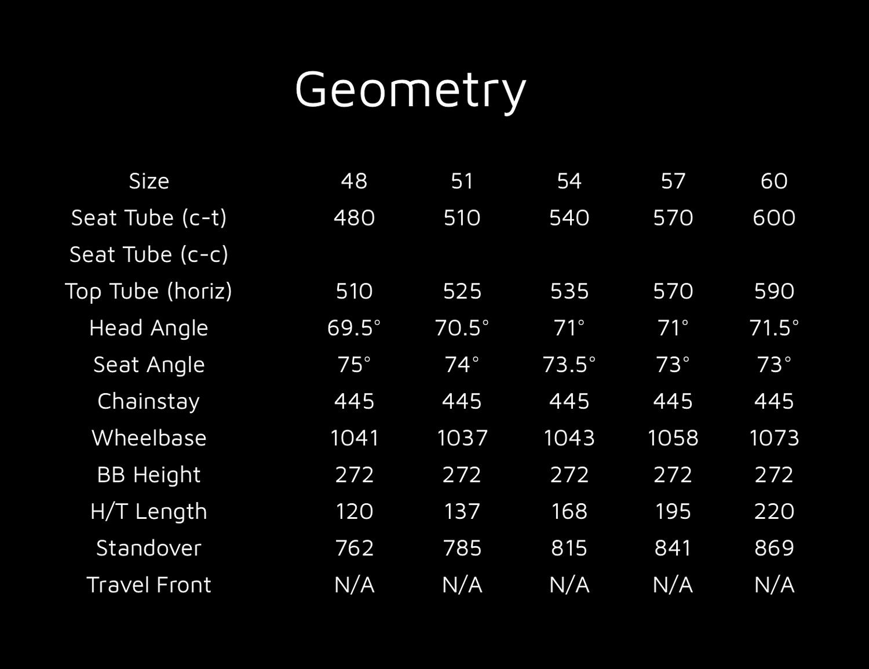 2016 Argus 2.0 Geometry .jpg