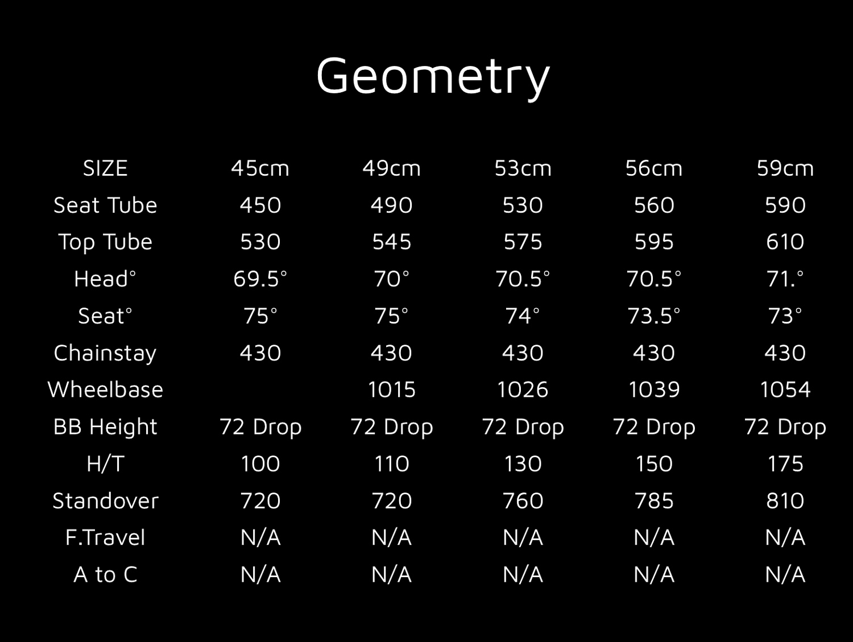 2016 Faraday Geometry .jpg
