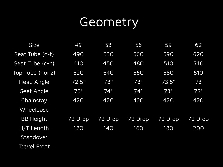 2016 Pact Geometry .jpg