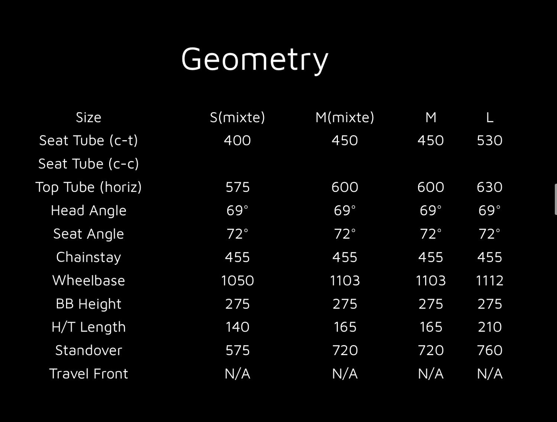 2016 Quantum Geometry .jpg