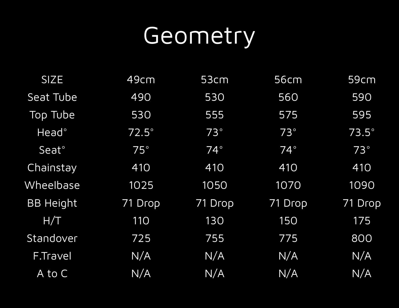 2016 Remus Flat Bar Geometry .jpg