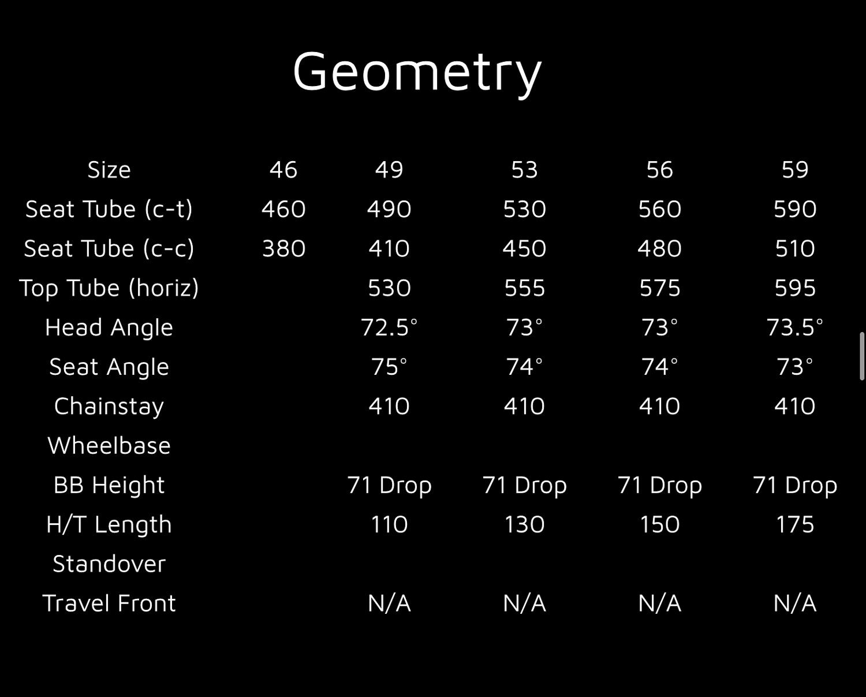 2016 Remus Road Geometry .jpg