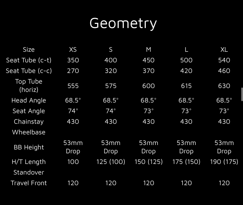 2016 Tact Geometry .jpg