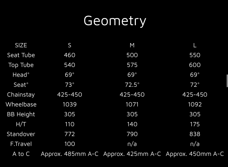 2016 Unibomber Geometry .jpg